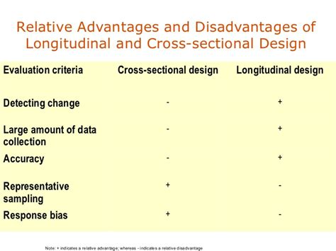 weakness of cross sectional study research design secondary data