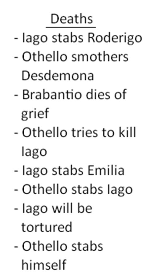 important themes in othello themes in othello