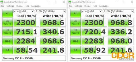 crystal disk bench review samsung 950 pro 256gb nvme ssd custom pc review