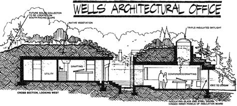 earth sheltered housing design malcolm wells underground designs and earth sheltered architecture illustrations