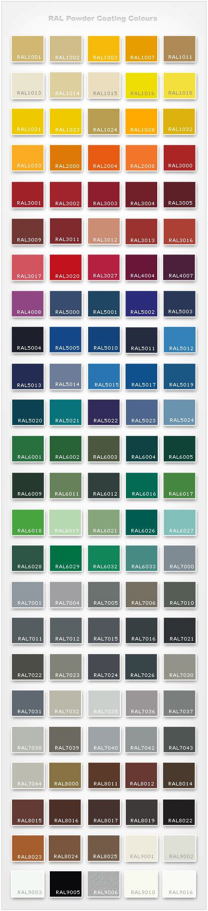 pattern color codes jotun ral color chart related keywords suggestions