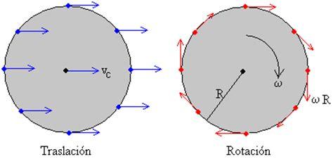 cadenas cinematicas del cuerpo humano introducci 243 n a la mecatr 243 nica 2 3 sistemas de actuaci 243 n