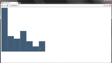 d3 js layout algorithms d3 js tutorial 18 the histogram layout 2 2 youtube