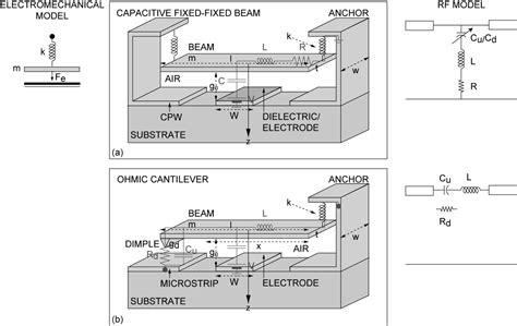 mems inductor fabrication file rf mems png