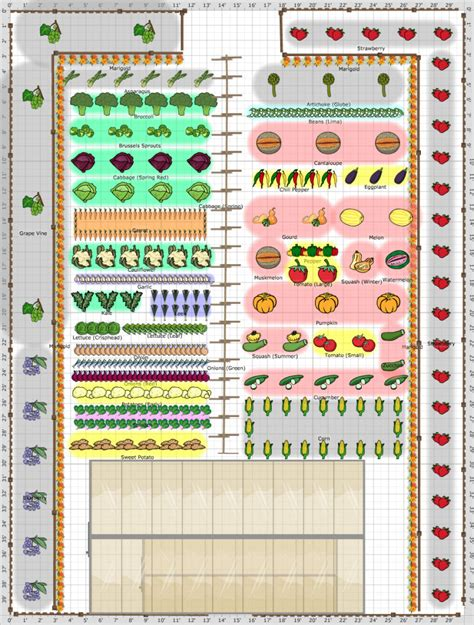 Free Vegetable Garden Layout Vegetable Garden Spacing