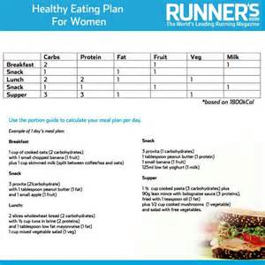 healthy meal plans for the family healthy diet plans for beautiful