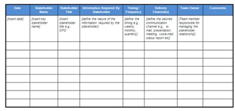 communication management plan template best photos of easy project plan template simple project