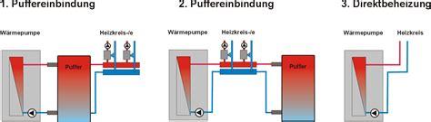 gasheizung einbauen kosten heizung einbauen kosten wie viel kostet eine neue heizung