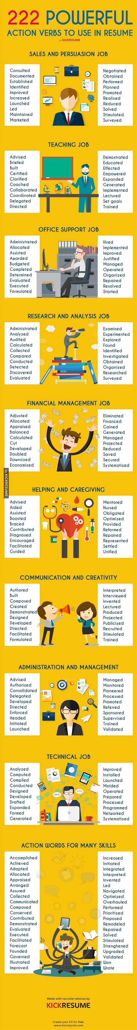 what is action verb awesome collection of good verbs use on resumes