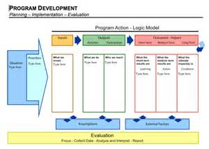 evaluation logic model template students in joint school cdc course bring fresh to