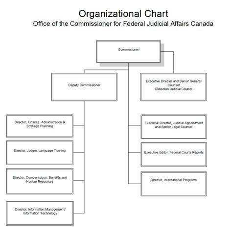 model jury instructions canadian judicial council office of the commissioner for federal judicial affairs