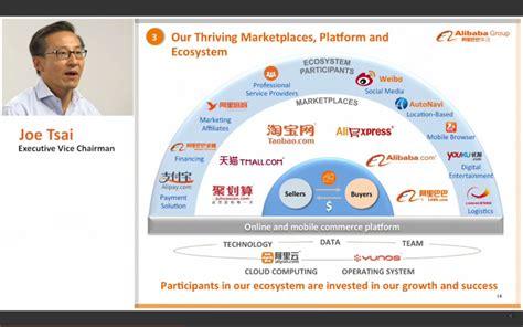 alibaba logistics model alibaba 阿里巴巴 のipo前のロードショービデオは必見 alibaba ipo特集 the