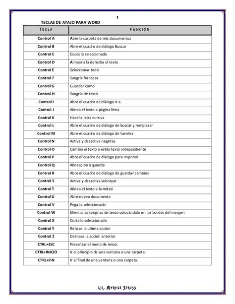 combinacion de teclas para guardar un libro en excel teclas de atajo para word
