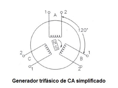 inductor variable casero que es un inductor o generador de costo 28 images motores de corriente continua monografias
