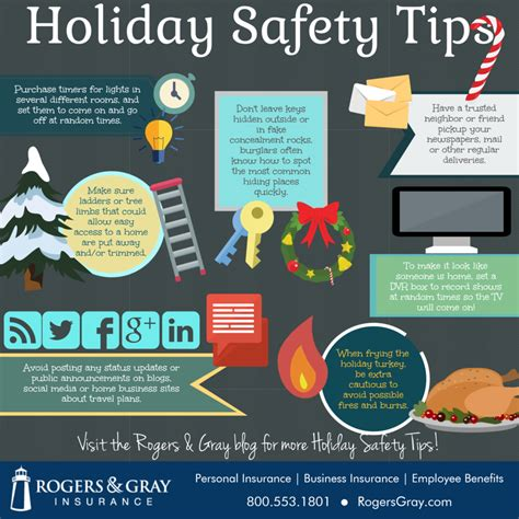 infographic 5 home safety tips when on a vacation holiday safety infographic rogers gray insurance