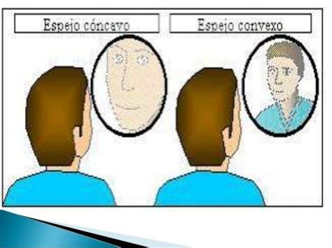 entre amigos los espejos diferencia entre espejos c 243 ncavos y convexos diferencias eu
