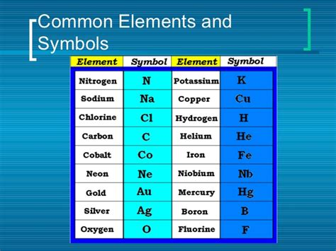 element 6 periodic table periodic table of elements