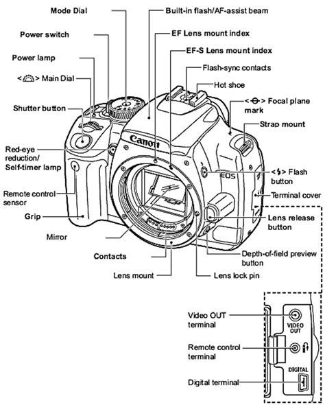 e46 m52 engine imageresizertool