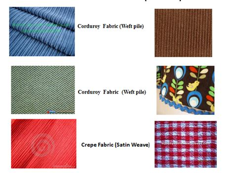 Material Names by Pile Weave Fabric