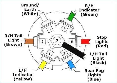 7 Trailer Wiring Diagram Wiring Diagram