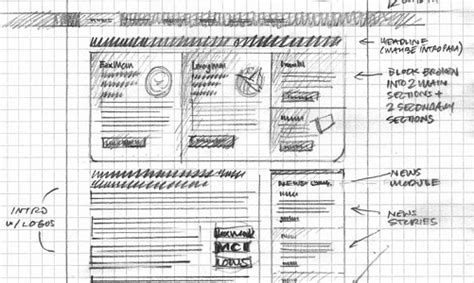 75 layouts webdesign wireframe kit product mockups on wireframing tools design inspiration and resources the