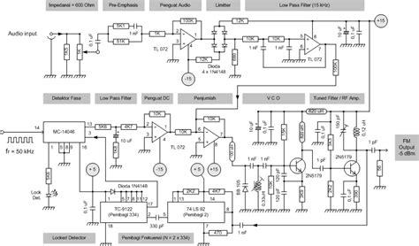 macam transistor horizontal macam transistor horizontal 28 images kumpulan skema elektronika berbagi pengalaman macam