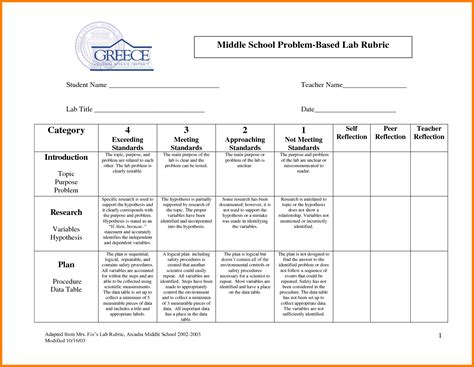 lab report template middle school 7 lab report middle school ledger paper