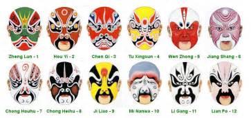 kabuki mask template the meaning of opera masks ferrebeekeeper