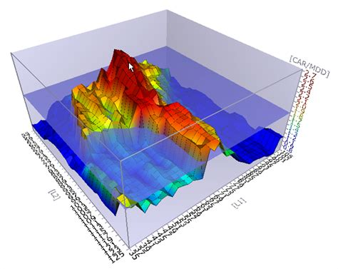 3d diagram software moodle in software that could create 3d diagrams