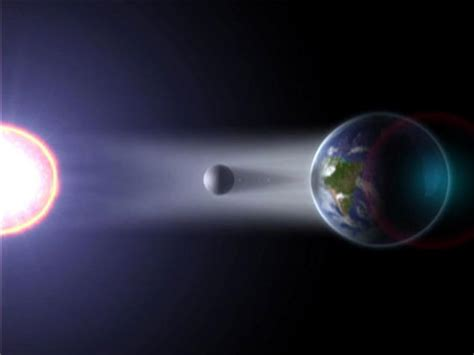 Light From Sun To Earth by Digital Science Preview Visual Learning Systems