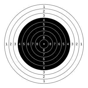 Sasaran Tembak Shooting Target Paper Circle tepat sasaran