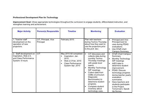 Professional Development Plan For Technology Start Professional Development Plan Template