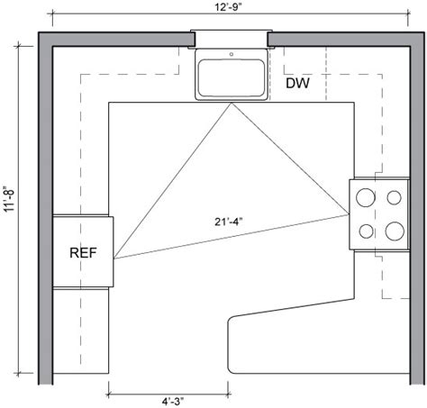 Peninsula Kitchen Floor Plan | kitchen floor plans sle kitchen layouts