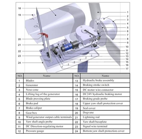 Small Wind Turbine For Home India Cost 50kw Wind Turbine Cost From China Manufacturer Suppliers