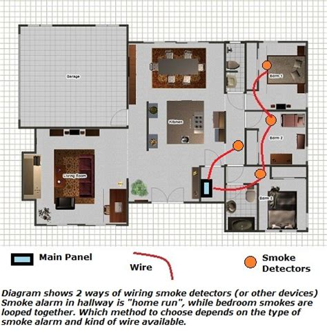 alarm wiring for more complete home security