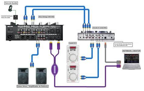como conectar una mezcladora numark    amplificador