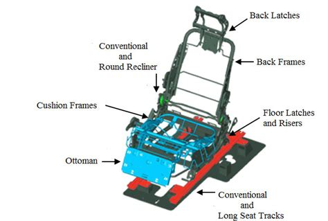 car seat structure engineering and design toyo seat