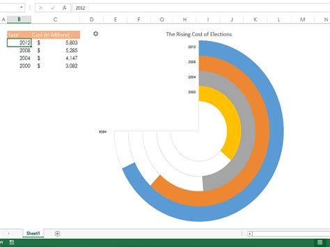 visualizing big data bar charts 9 add ons for excel to make your spreadsheeting easier