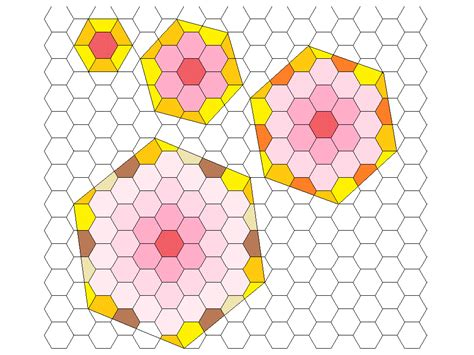 pattern rule for perimeters median don steward secondary maths teaching counting hexagons
