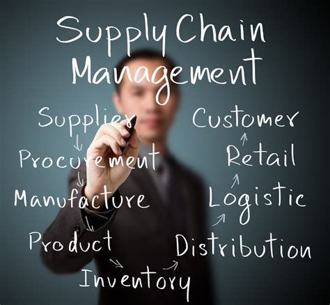 Mba In Operations And Supply Chain Management by Guide To Supply Chain Management Mbas Mba Today