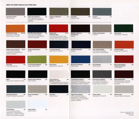1970 ford mustang paint colors color codes html autos weblog