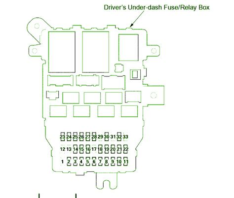 security system 2012 acura rl instrument cluster 2004 acura rl fuse box diagram circuit wiring diagrams