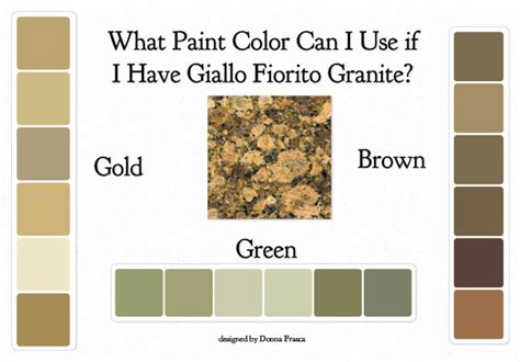 what paint color can i use if i giallo fiorito granite decorating by donna color expert