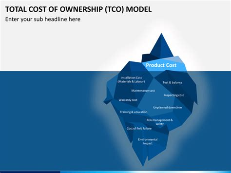 total cost of ownership template templates health and safety plan template emotional abuse