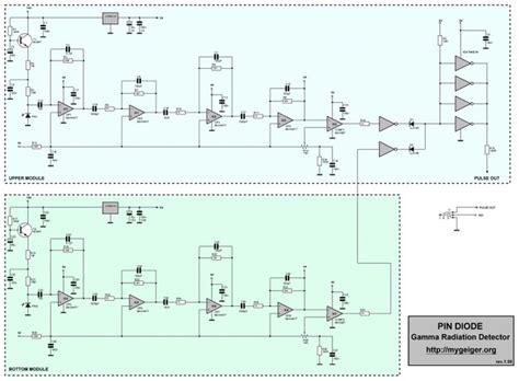 pin diode detector circuits pinrad gamma photon radiation detector with pin diode rh electronics