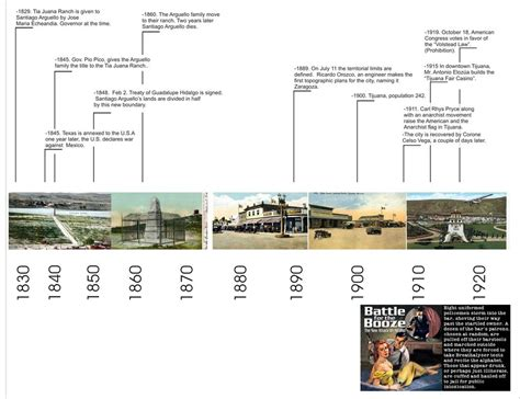 architectural style timeline ideas prosthetic architecture