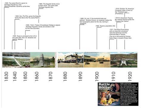 Landscape Architecture History Timeline Prosthetic Architecture
