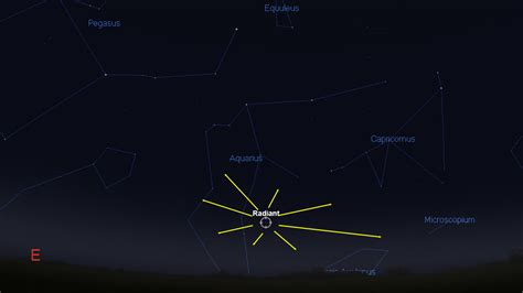 check out the delta aquariid meteor shower this weekend
