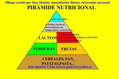 piramides de los alimentos pir 225 mide alimentos jose entrenadorpersonalc 225 diz