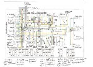 peace sports 150cc scooter wiring diagram peace get free image about wiring diagram